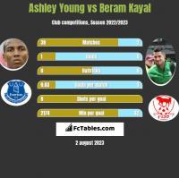 Ashley Young vs Beram Kayal h2h player stats