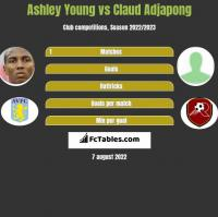 Ashley Young vs Claud Adjapong h2h player stats