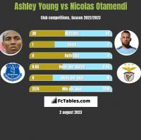 Ashley Young vs Nicolas Otamendi h2h player stats