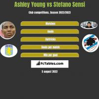 Ashley Young vs Stefano Sensi h2h player stats