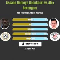Assane Demoya Gnoukouri vs Alex Berenguer h2h player stats