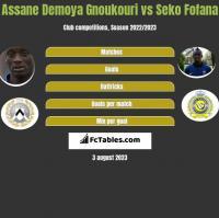 Assane Demoya Gnoukouri vs Seko Fofana h2h player stats