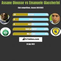 Assane Diousse vs Emanuele Giaccherini h2h player stats
