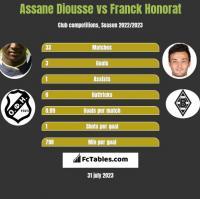 Assane Diousse vs Franck Honorat h2h player stats