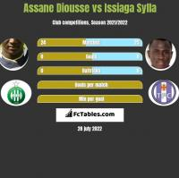 Assane Diousse vs Issiaga Sylla h2h player stats