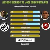 Assane Diousse vs Joel Chukwuma Obi h2h player stats
