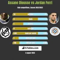 Assane Diousse vs Jordan Ferri h2h player stats
