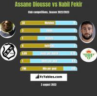 Assane Diousse vs Nabil Fekir h2h player stats