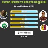 Assane Diousse vs Riccardo Meggiorini h2h player stats