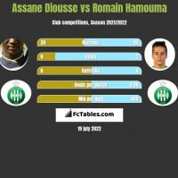 Assane Diousse vs Romain Hamouma h2h player stats