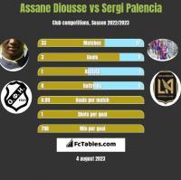 Assane Diousse vs Sergi Palencia h2h player stats
