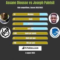 Assane Diousse vs Joseph Paintsil h2h player stats