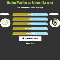 Assim Madibo vs Ahmed Barman h2h player stats