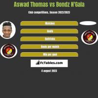 Aswad Thomas vs Bondz N'Gala h2h player stats