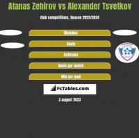 Atanas Zehirov vs Alexander Tsvetkov h2h player stats