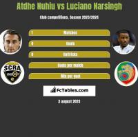 Atdhe Nuhiu vs Luciano Narsingh h2h player stats