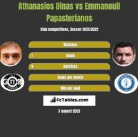 Athanasios Dinas vs Emmanouil Papasterianos h2h player stats