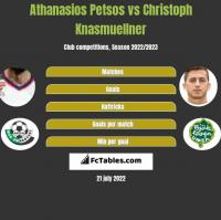 Athanasios Petsos vs Christoph Knasmuellner h2h player stats