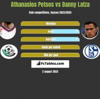 Athanasios Petsos vs Danny Latza h2h player stats