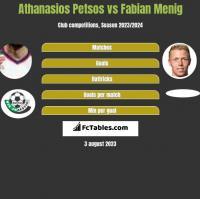 Athanasios Petsos vs Fabian Menig h2h player stats