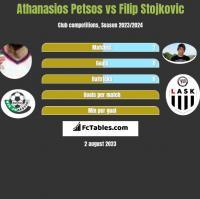 Athanasios Petsos vs Filip Stojkovic h2h player stats