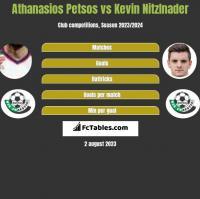 Athanasios Petsos vs Kevin Nitzlnader h2h player stats