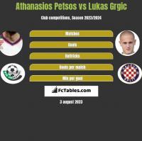 Athanasios Petsos vs Lukas Grgic h2h player stats