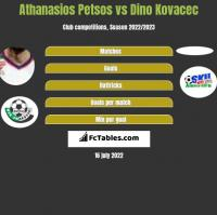 Athanasios Petsos vs Dino Kovacec h2h player stats