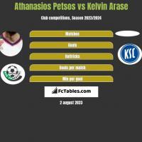 Athanasios Petsos vs Kelvin Arase h2h player stats