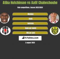 Atiba Hutchinson vs Aatif Chahechouhe h2h player stats
