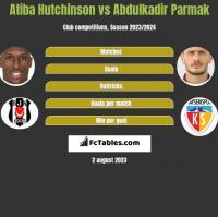 Atiba Hutchinson vs Abdulkadir Parmak h2h player stats