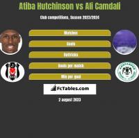 Atiba Hutchinson vs Ali Camdali h2h player stats