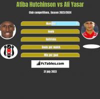 Atiba Hutchinson vs Ali Yasar h2h player stats