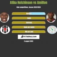 Atiba Hutchinson vs Amilton h2h player stats