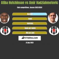 Atiba Hutchinson vs Amir Hadziahmetovic h2h player stats