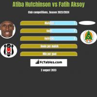 Atiba Hutchinson vs Fatih Aksoy h2h player stats