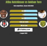Atiba Hutchinson vs Gokhan Tore h2h player stats