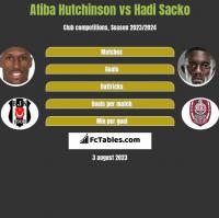 Atiba Hutchinson vs Hadi Sacko h2h player stats
