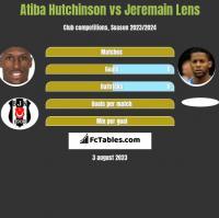 Atiba Hutchinson vs Jeremain Lens h2h player stats