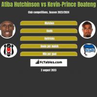 Atiba Hutchinson vs Kevin-Prince Boateng h2h player stats