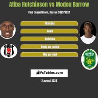 Atiba Hutchinson vs Modou Barrow h2h player stats