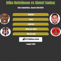 Atiba Hutchinson vs Ahmet Canbaz h2h player stats