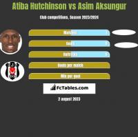 Atiba Hutchinson vs Asim Aksungur h2h player stats