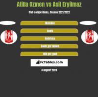 Atilla Ozmen vs Asil Eryilmaz h2h player stats