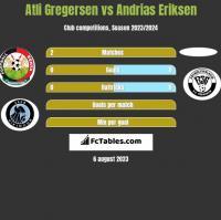 Atli Gregersen vs Andrias Eriksen h2h player stats