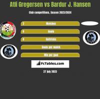 Atli Gregersen vs Bardur J. Hansen h2h player stats