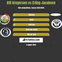 Atli Gregersen vs Erling Jacobsen h2h player stats