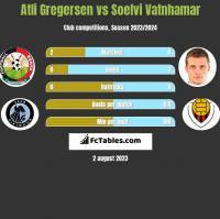 Atli Gregersen vs Soelvi Vatnhamar h2h player stats