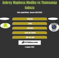 Aubrey Maphosa Modiba vs Thamsanqa Gabuza h2h player stats