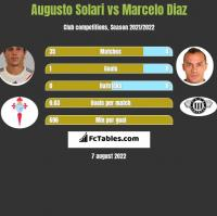 Augusto Solari vs Marcelo Diaz h2h player stats